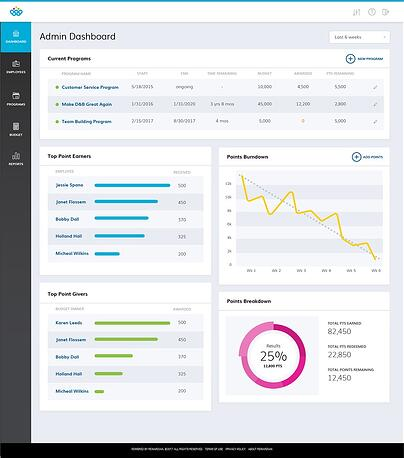 employee recognition platform, employee recognition, rewardian, recognition analytics, reporting