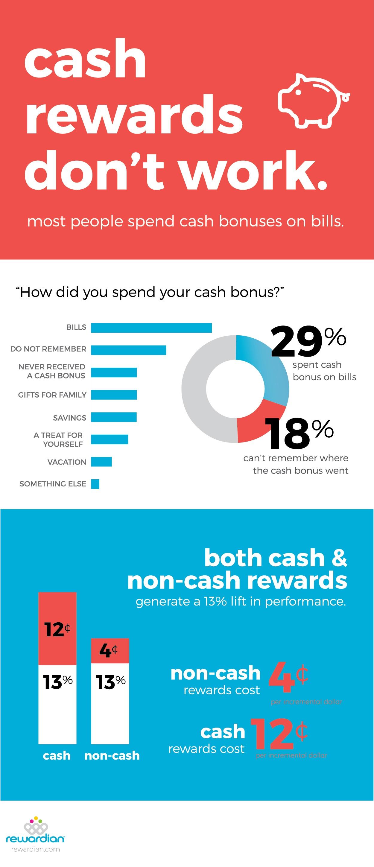 cash infographic