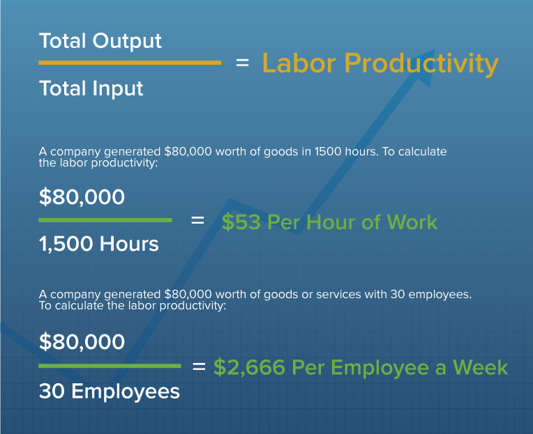 Labor-Productivity-1.jpg